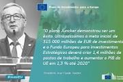 Plano Juncker ultrapassa o objetivo de investimento inicial de 315 000 milhões de EUR